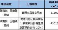 最新公告   总起拍价约3.48亿!安吉2宗住宅用地挂牌