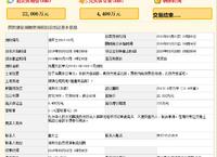 凤凰核心宅地成交 楼面价8627元/㎡