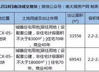 竞价53轮!南浔2宗宅地9.35亿成交!