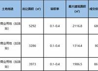最高楼面价61250元/㎡!德清三宗地块2.3亿成交