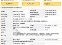 长东宅地2.812亿成交 楼面价8567元/㎡!