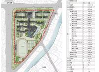 高铁新城地块1.17亿成交!
