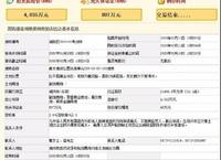 西南新城商业地块 4035万成交!