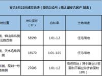 最高楼面价7719元/㎡!安吉三宗地块超6.6亿成交