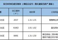 最低容积率1.01,安吉三宗地块 1.33亿成交!